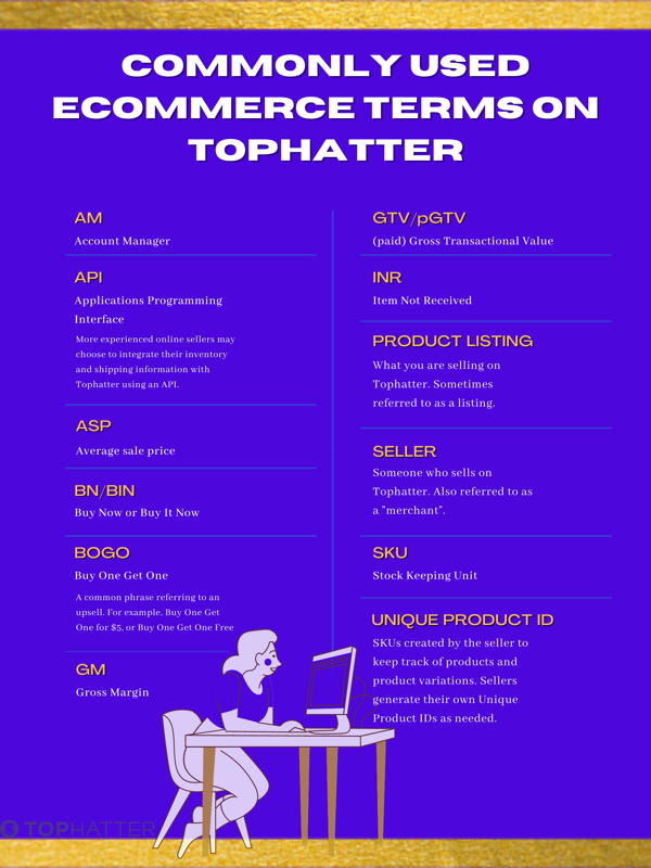 common ecommerce terms