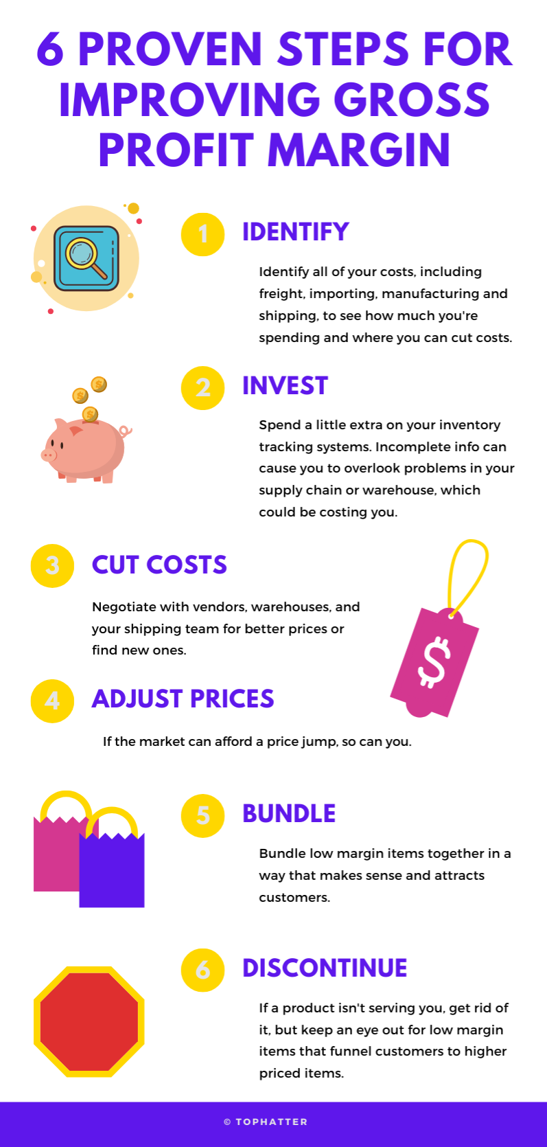 how to improve your gross profit margin